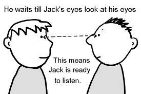 Kontak Mata, dan menjadi pendengar yang baik